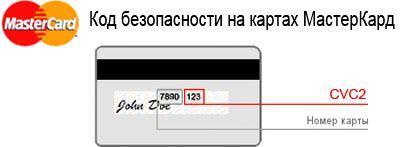 что такое коды CVV2/CVC2/CID