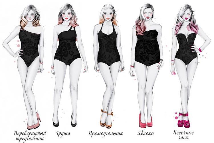 как правильно выбрать платье по фигуре №2