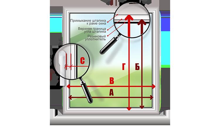 как правильно измерить тканевые ролеты №2