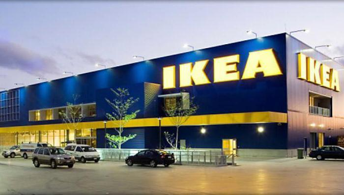 Феномен и преимущества IKEA